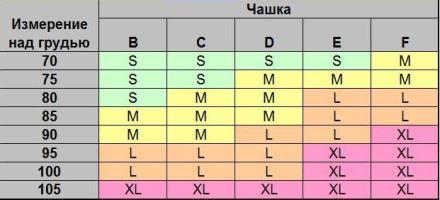 Таблица для определения размера Бесшовных шелковых бюстгальтеров: