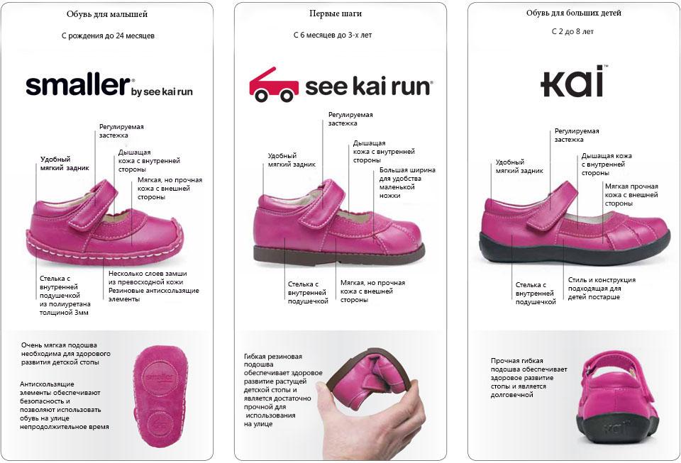 Линейки обуви SeeKaiRun